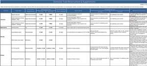 Eurail map_list